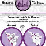 infografica turismo 2109_web