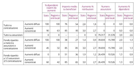 Bilancio-scheda-edilizia-e-territorio-bordo-bianco-png-8-grafica-ottimizzata