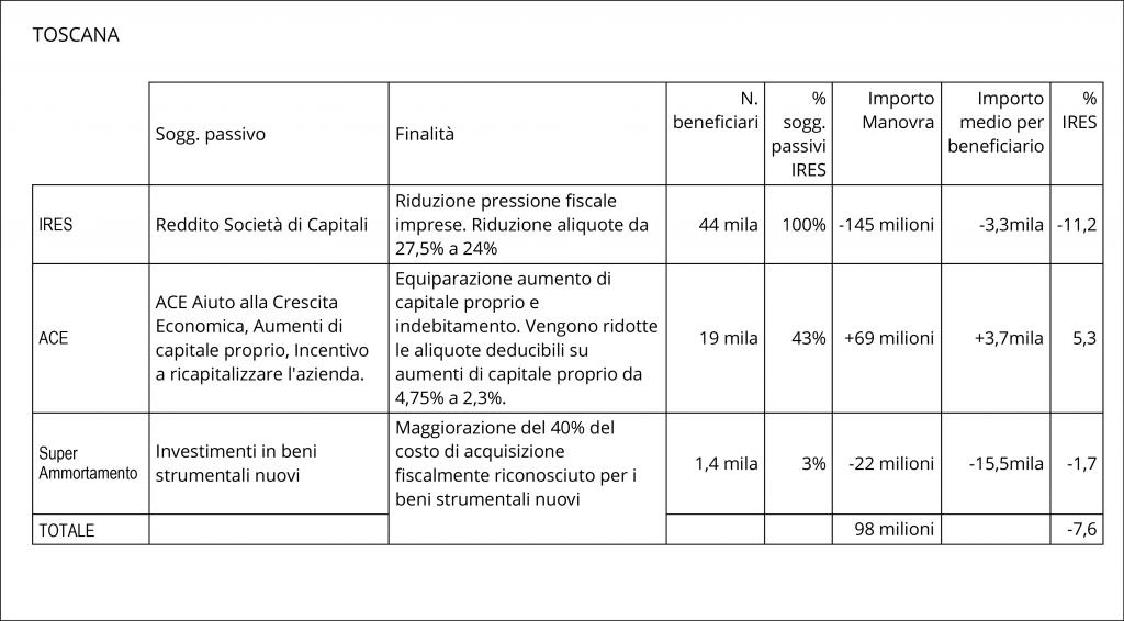 Bilancio_tabella 1