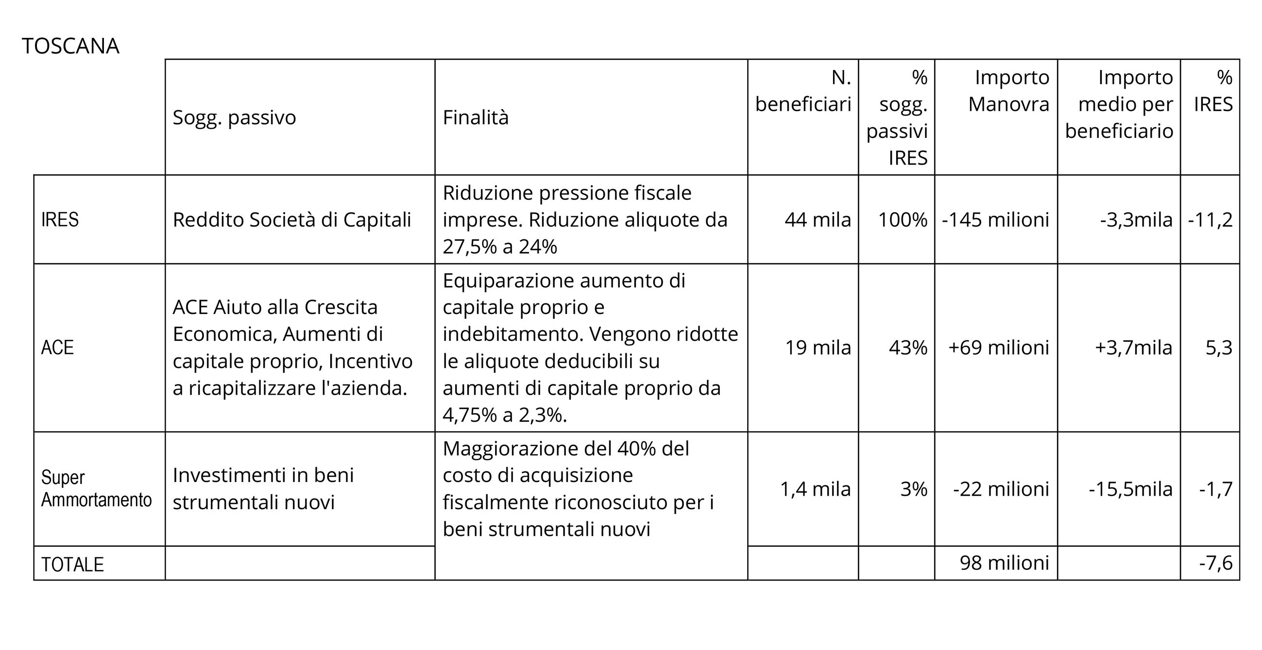 Bilancio_tabella 1_no bordo_2