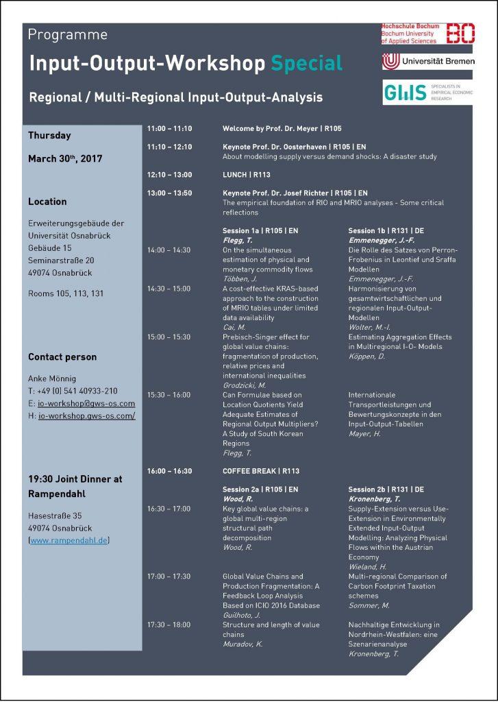Programme_en_IOW2017Ferraresi_Pagina_1