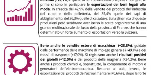 Sintesi-4-punti-export-25.10.2019-2