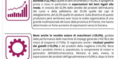 Sintesi-4-punti-export-25.10.2019