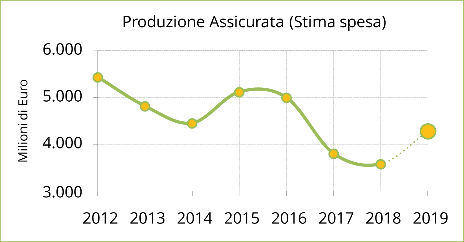 Toscana-in-cifre-Finanza-2019-cornice